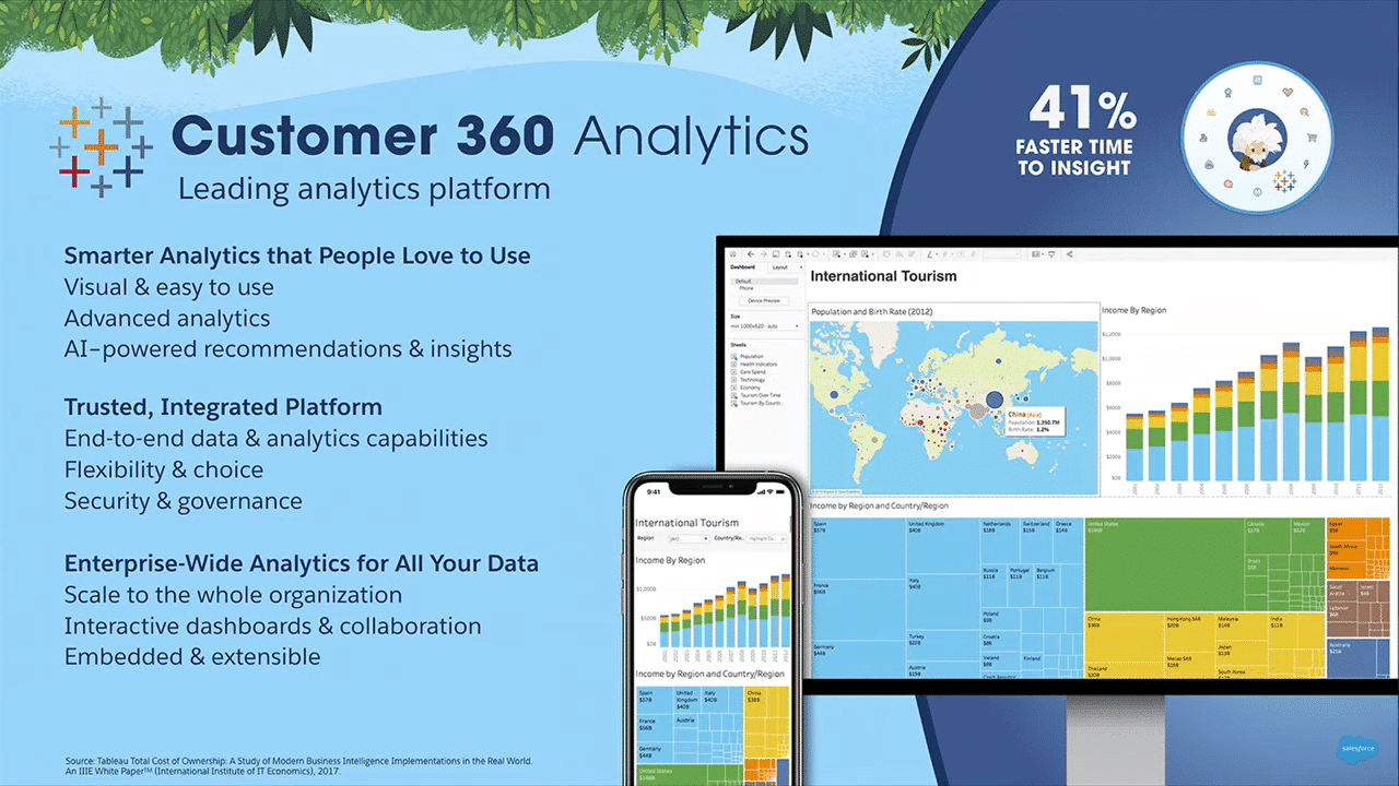 Dreamforce 2019 Customer 360 Analytics